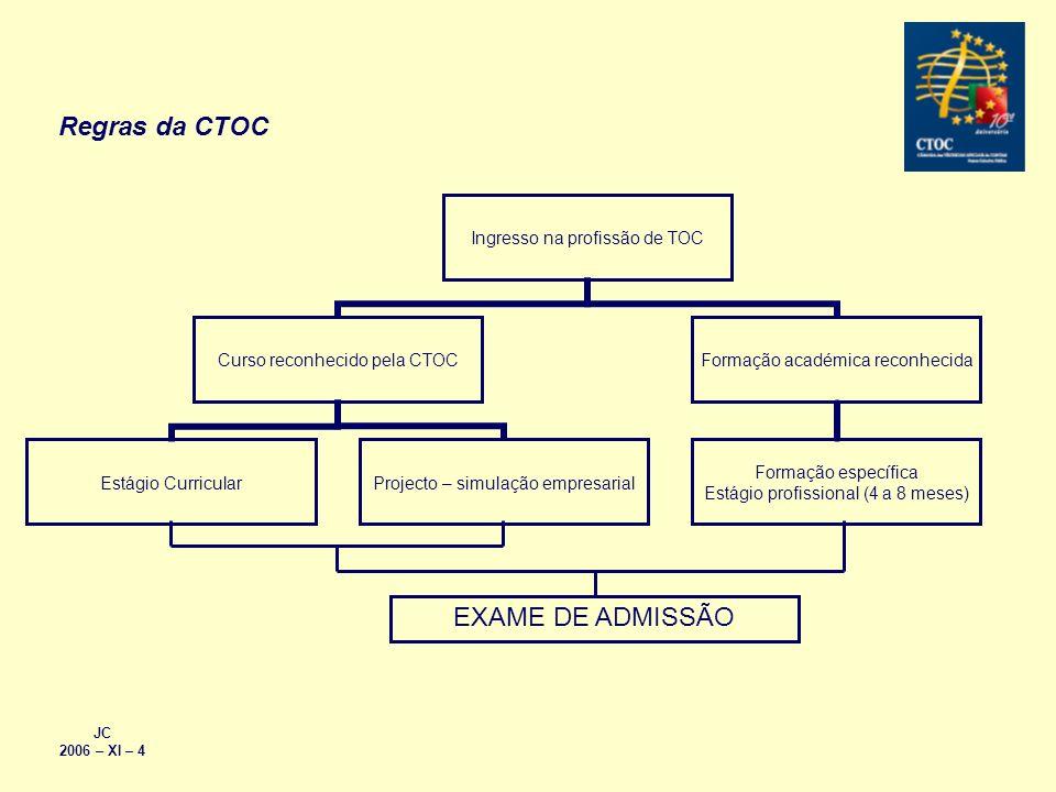 Regras da CTOC EXAME DE ADMISSÃO JC 2006 – XI – 4