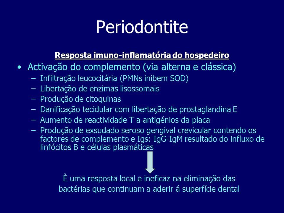 Resposta imuno-inflamatória do hospedeiro