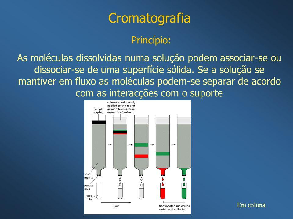 Cromatografia Princípio:
