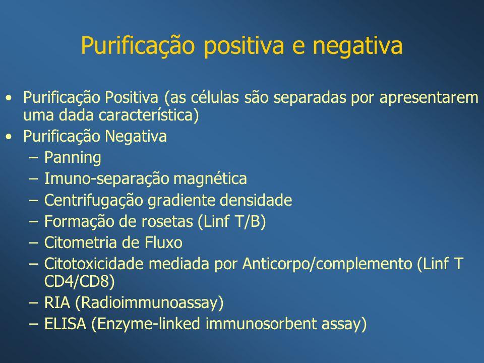 Purificação positiva e negativa