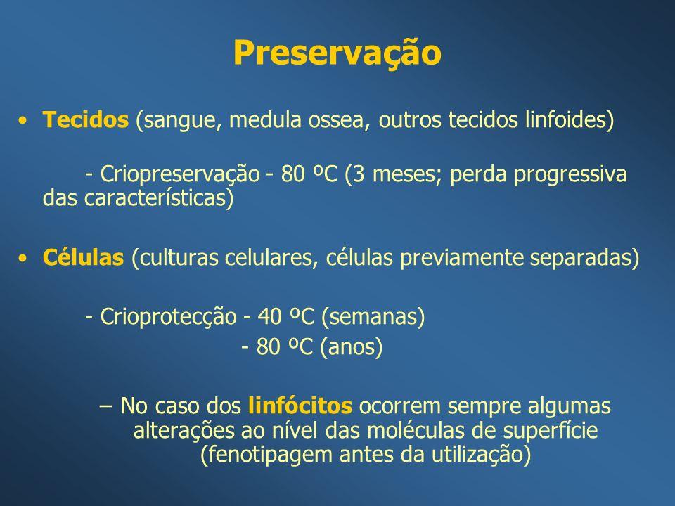 Preservação Tecidos (sangue, medula ossea, outros tecidos linfoides)