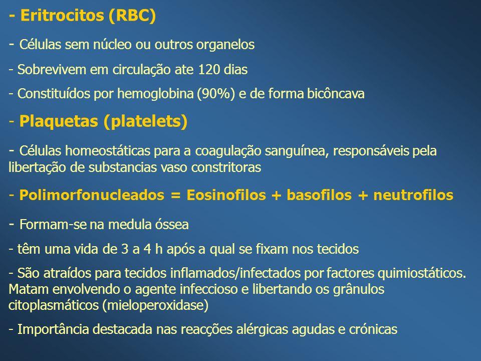 - Células sem núcleo ou outros organelos