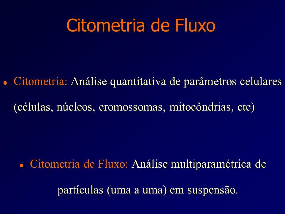 Citometria de Fluxo Citometria: Análise quantitativa de parâmetros celulares (células, núcleos, cromossomas, mitocôndrias, etc)