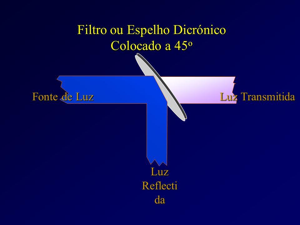 Filtro ou Espelho Dicrónico Colocado a 45o