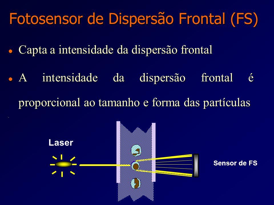 Fotosensor de Dispersão Frontal (FS)