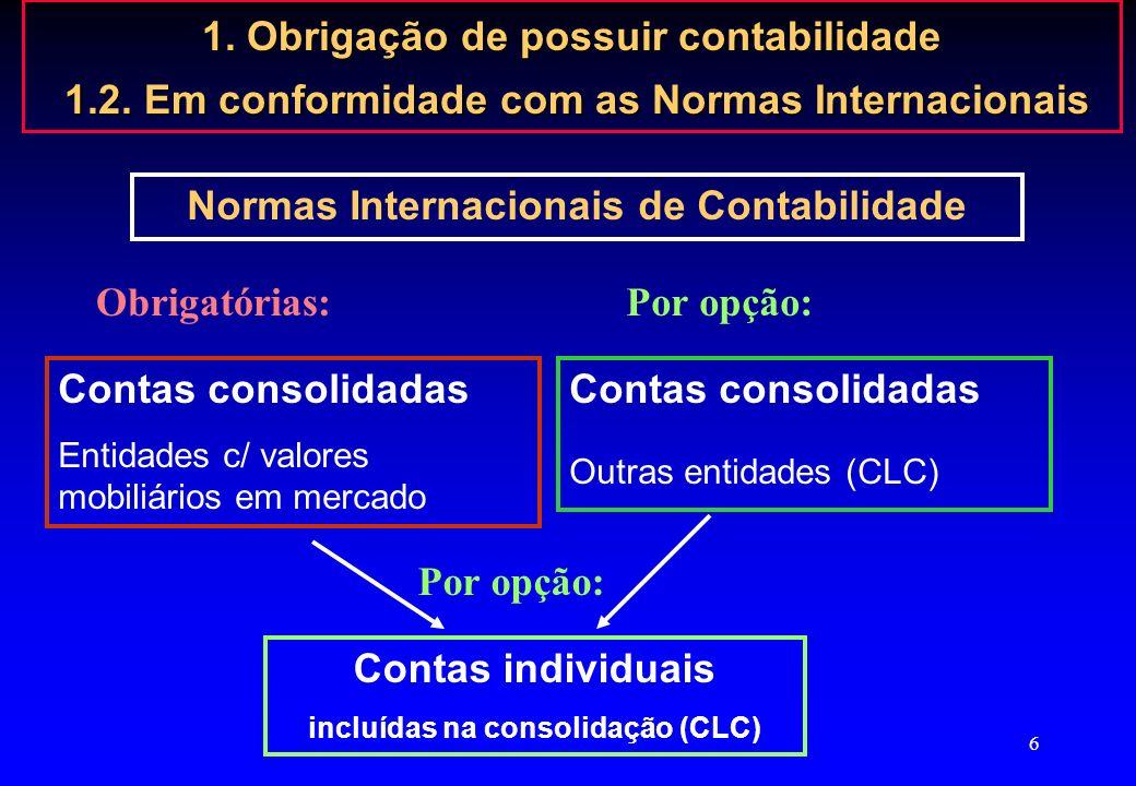 Normas Internacionais de Contabilidade incluídas na consolidação (CLC)