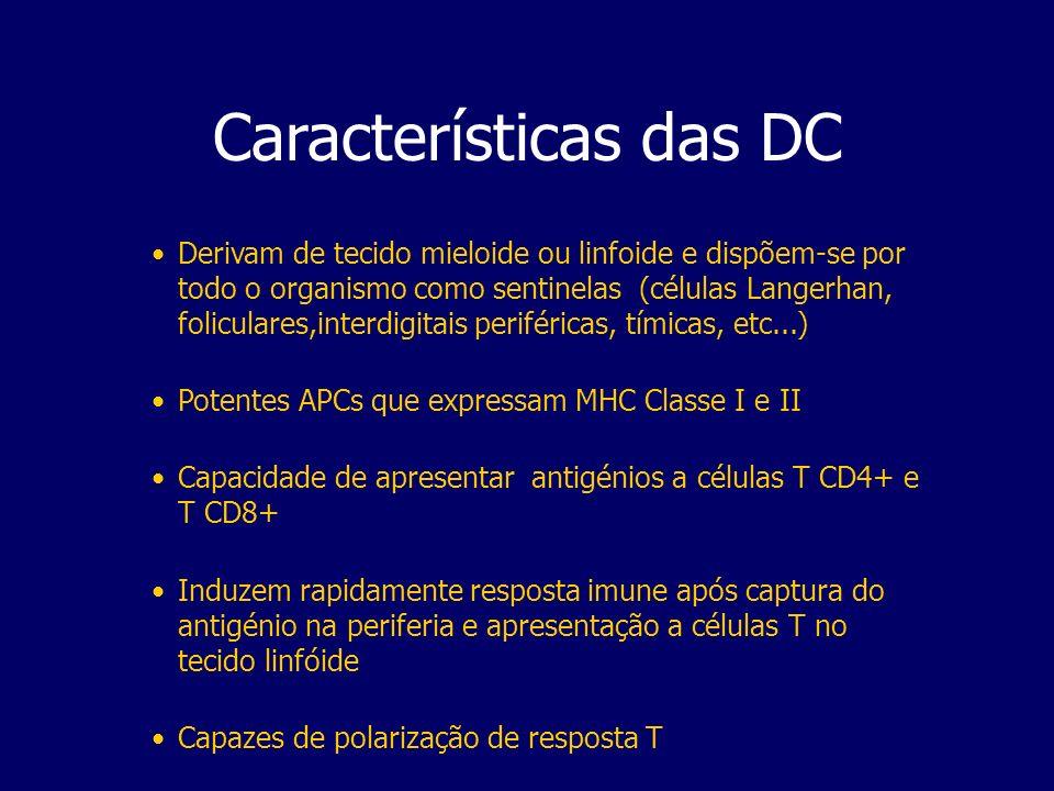 Características das DC