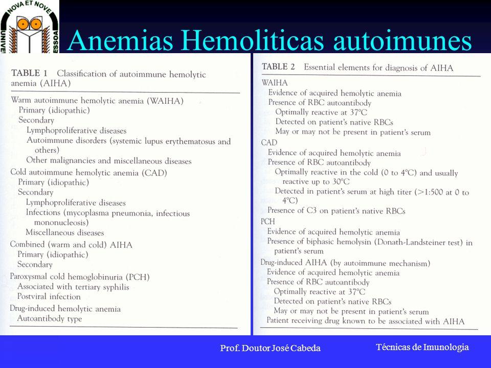 Anemias Hemoliticas autoimunes