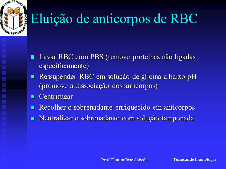 Eluição de anticorpos de RBC