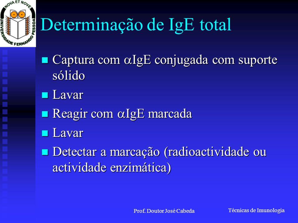 Determinação de IgE total