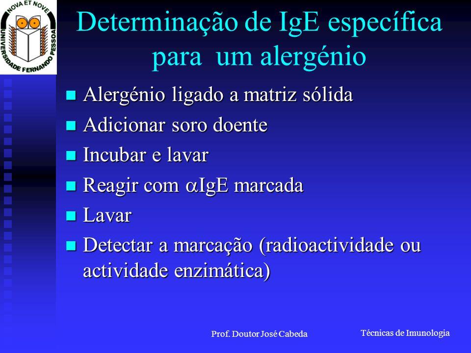 Determinação de IgE específica para um alergénio
