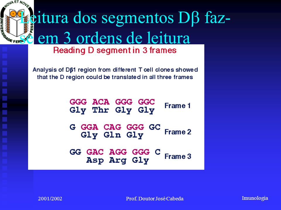 Leitura dos segmentos Db faz-se em 3 ordens de leitura