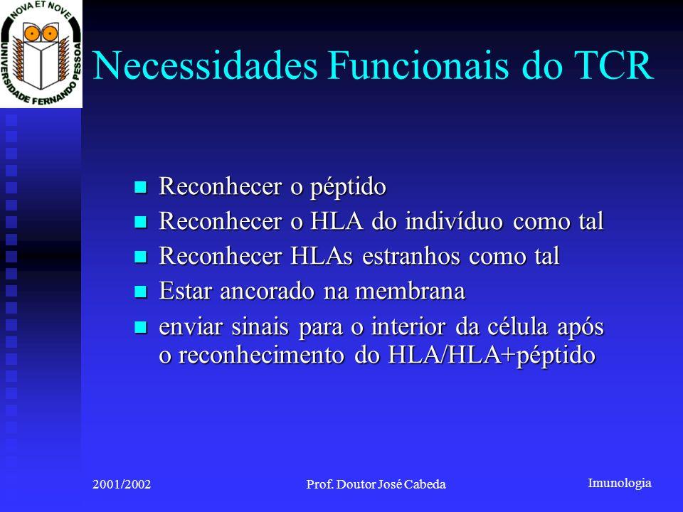 Necessidades Funcionais do TCR