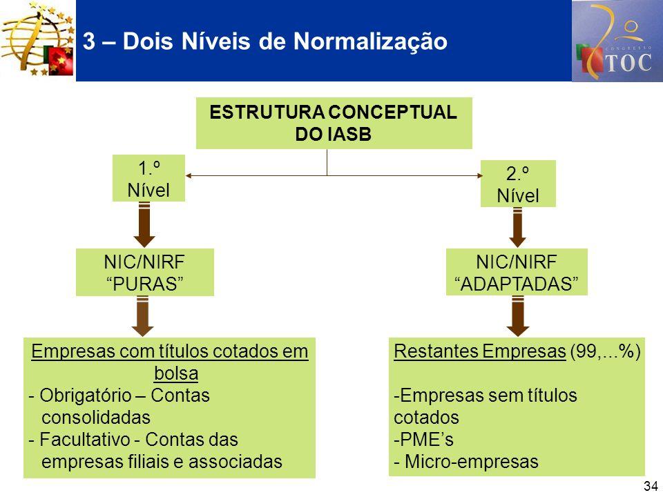 3 – Dois Níveis de Normalização