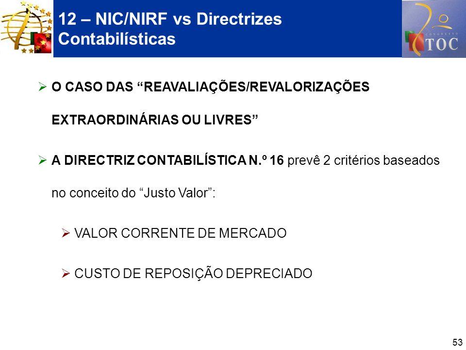 12 – NIC/NIRF vs Directrizes Contabilísticas