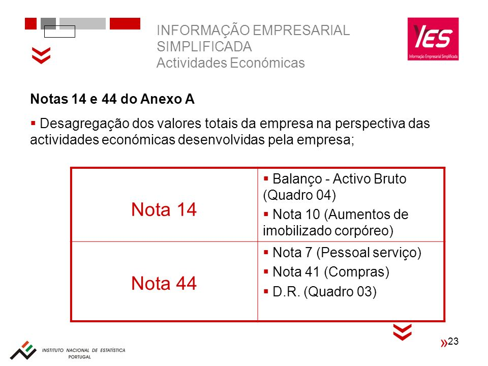INFORMAÇÃO EMPRESARIAL SIMPLIFICADA Actividades Económicas