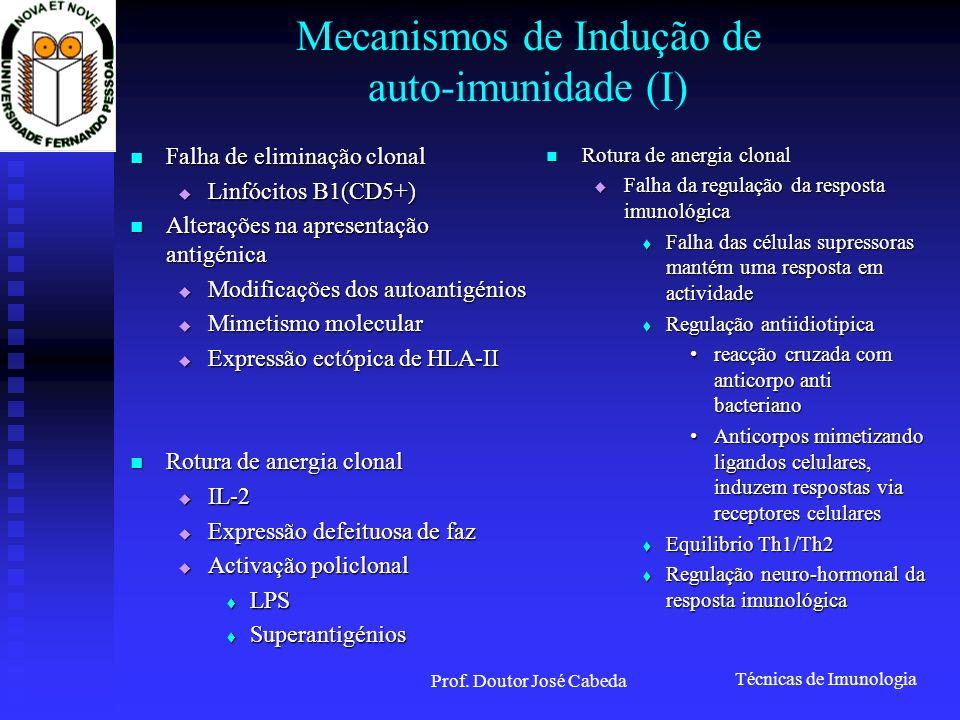 Mecanismos de Indução de auto-imunidade (I)