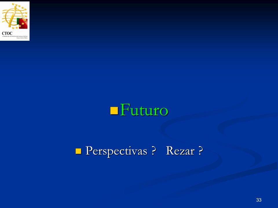 Futuro Perspectivas Rezar