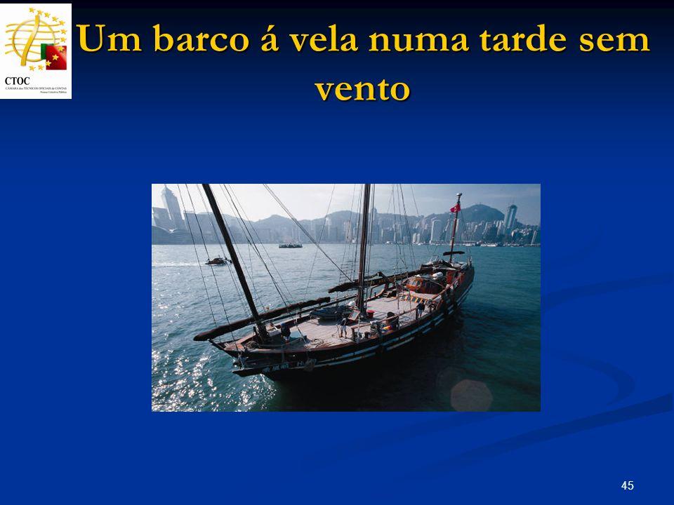 Um barco á vela numa tarde sem vento