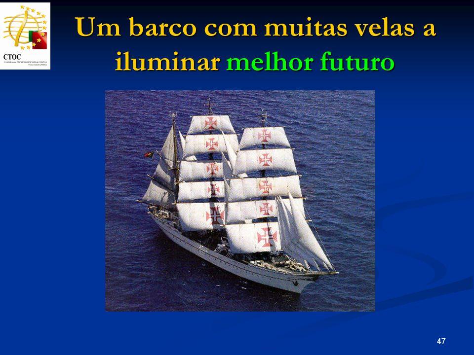 Um barco com muitas velas a iluminar melhor futuro