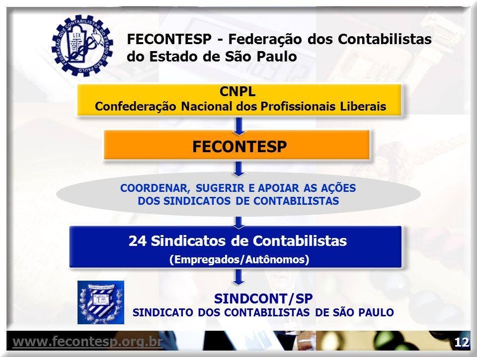 COORDENAR, SUGERIR E APOIAR AS AÇÕES DOS SINDICATOS DE CONTABILISTAS