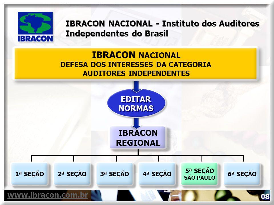 DEFESA DOS INTERESSES DA CATEGORIA AUDITORES INDEPENDENTES