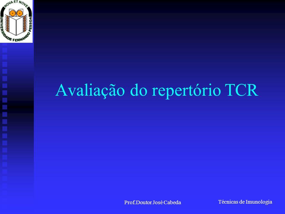 Avaliação do repertório TCR