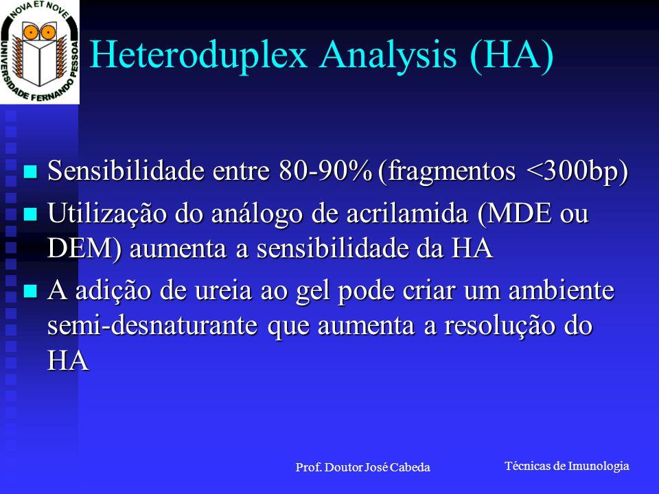 Heteroduplex Analysis (HA)