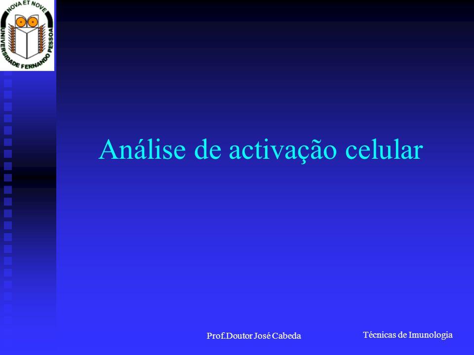 Análise de activação celular