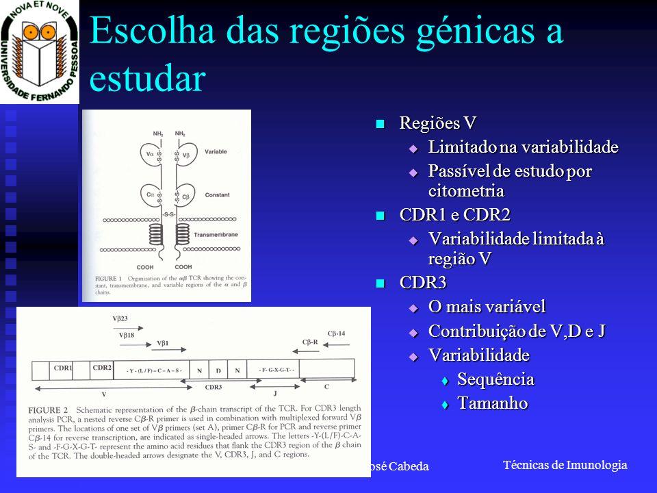 Escolha das regiões génicas a estudar