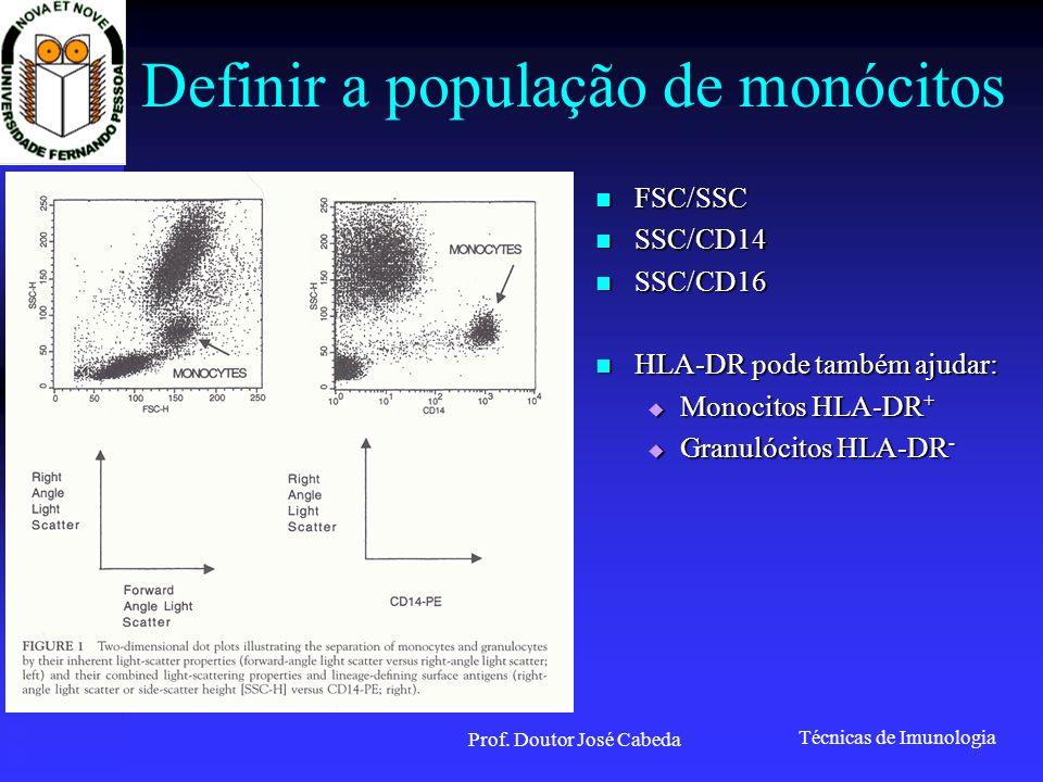 Definir a população de monócitos