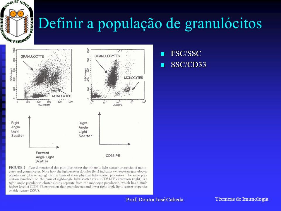Definir a população de granulócitos