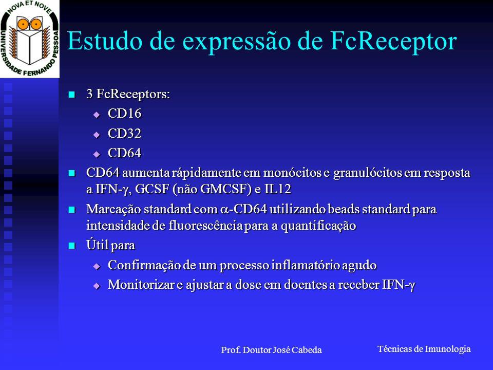 Estudo de expressão de FcReceptor