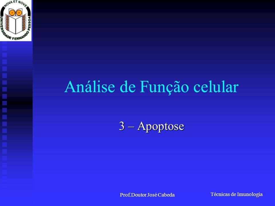 Análise de Função celular