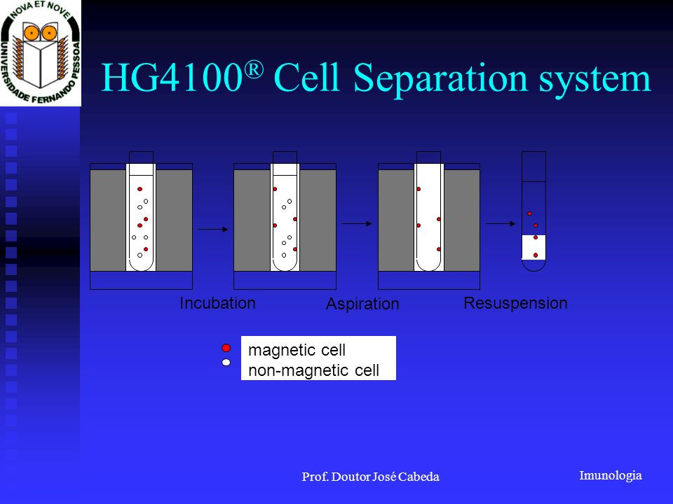 HG4100® Cell Separation system