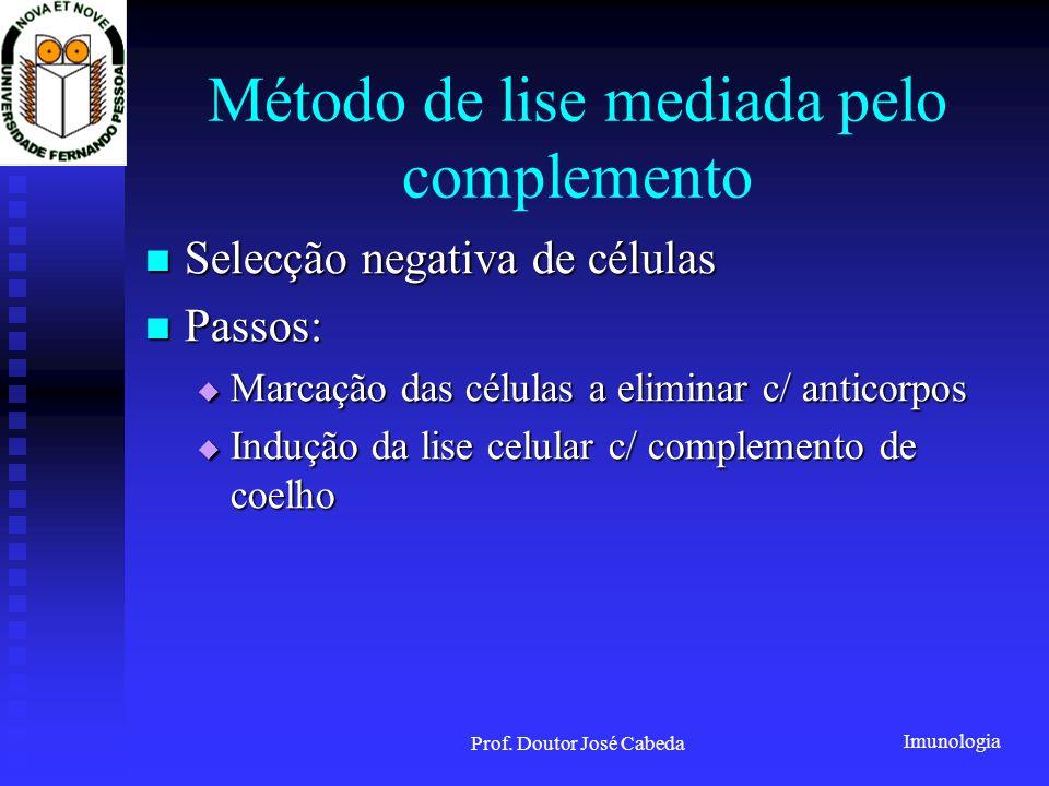 Método de lise mediada pelo complemento