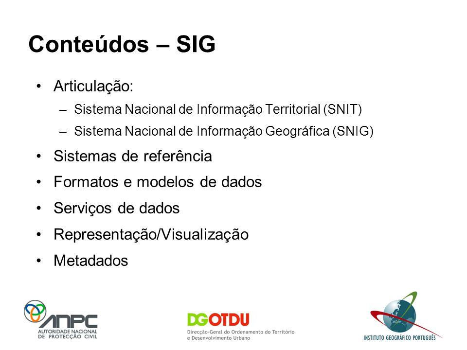 Conteúdos – SIG Articulação: Sistemas de referência
