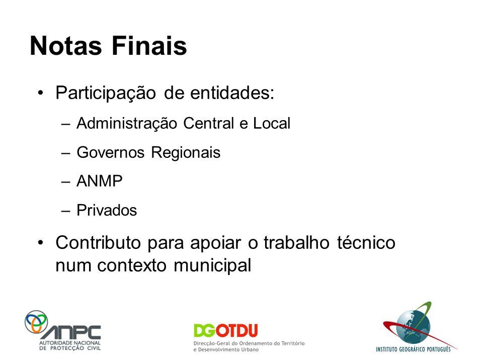 Notas Finais Participação de entidades: