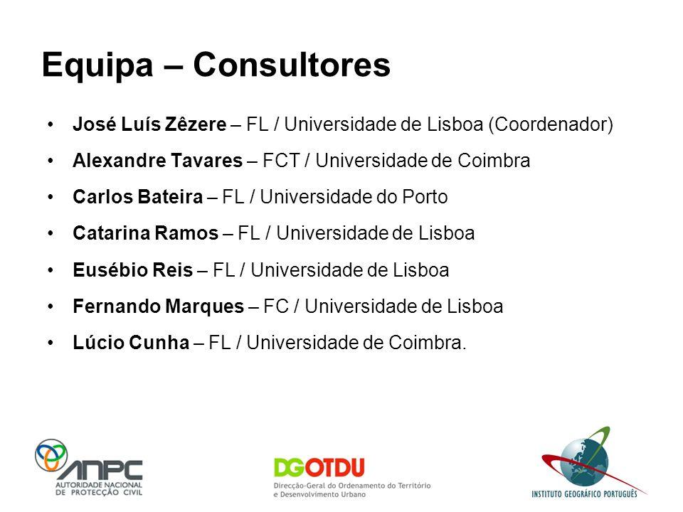 Equipa – Consultores José Luís Zêzere – FL / Universidade de Lisboa (Coordenador) Alexandre Tavares – FCT / Universidade de Coimbra.