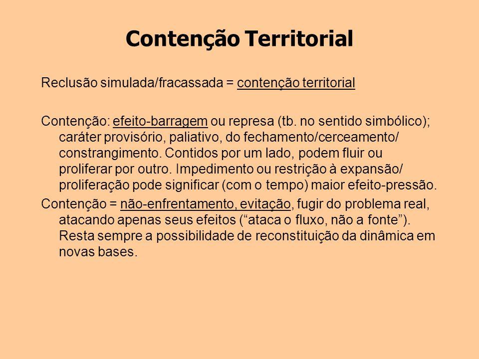 Contenção Territorial