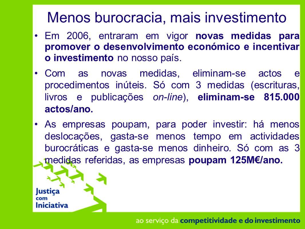 Menos burocracia, mais investimento