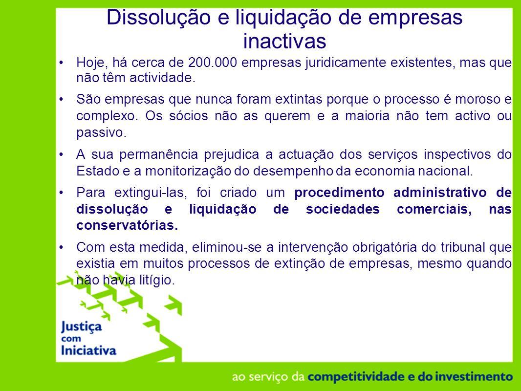 Dissolução e liquidação de empresas inactivas