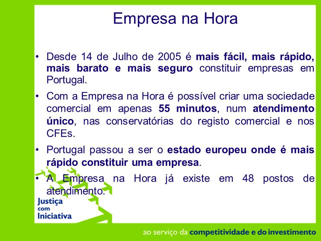 Empresa na Hora Desde 14 de Julho de 2005 é mais fácil, mais rápido, mais barato e mais seguro constituir empresas em Portugal.
