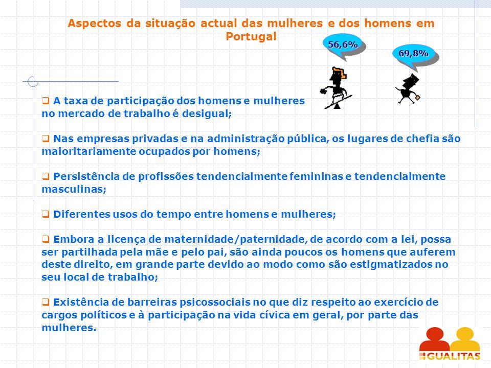 Aspectos da situação actual das mulheres e dos homens em Portugal