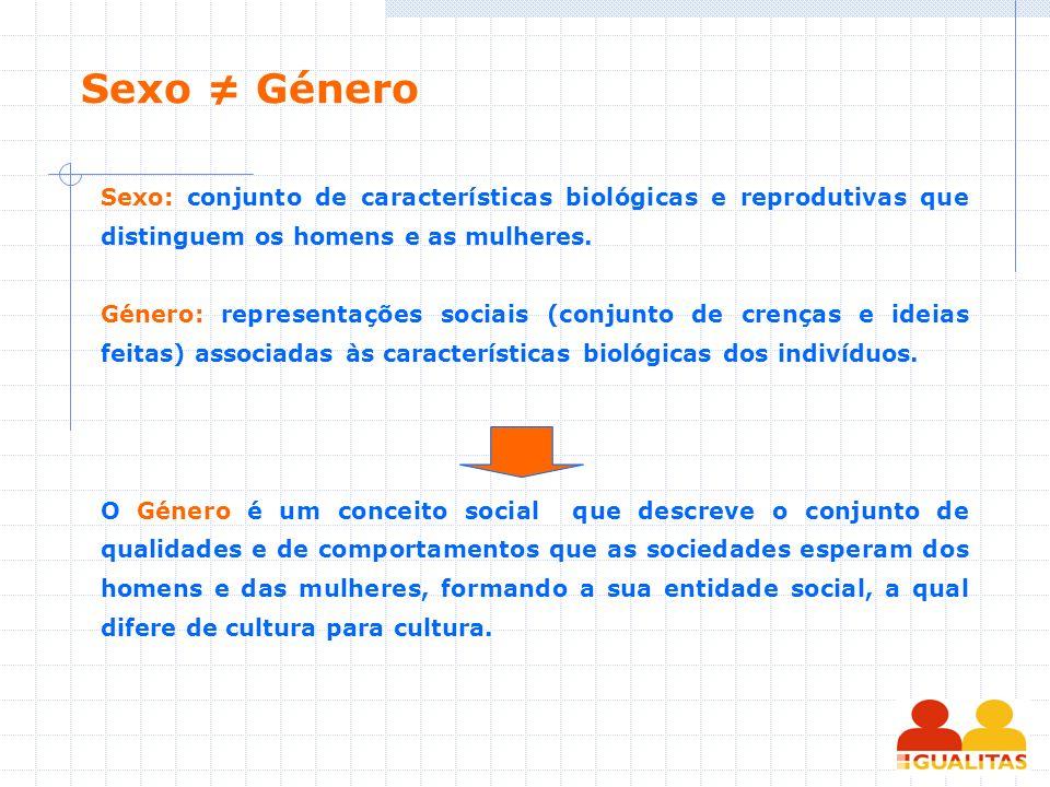 Sexo ≠ Género Sexo: conjunto de características biológicas e reprodutivas que distinguem os homens e as mulheres.
