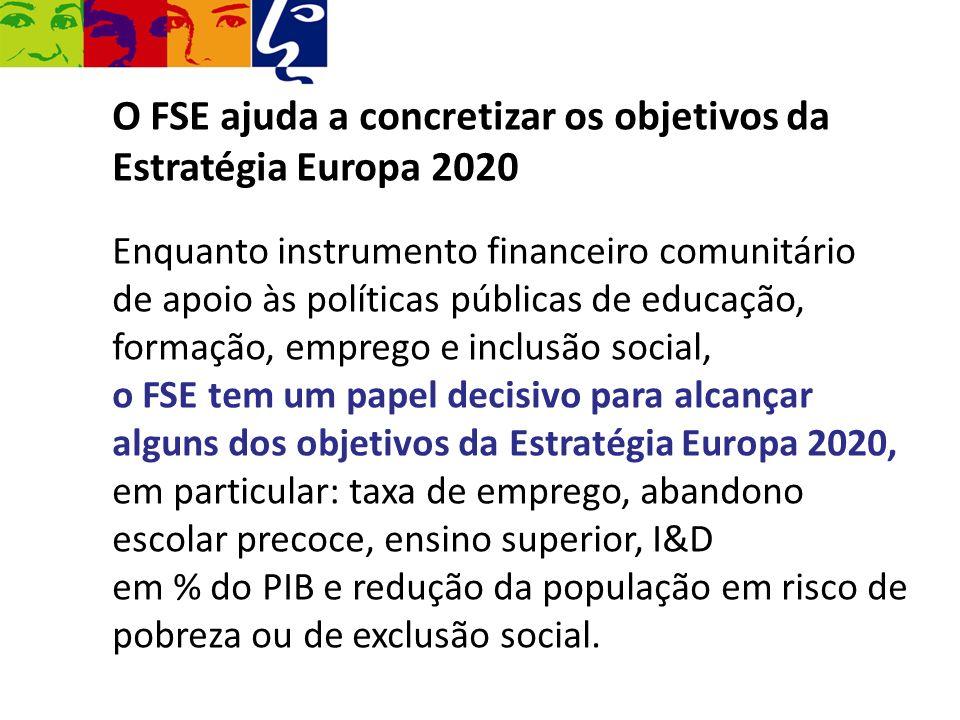 O FSE ajuda a concretizar os objetivos da Estratégia Europa 2020