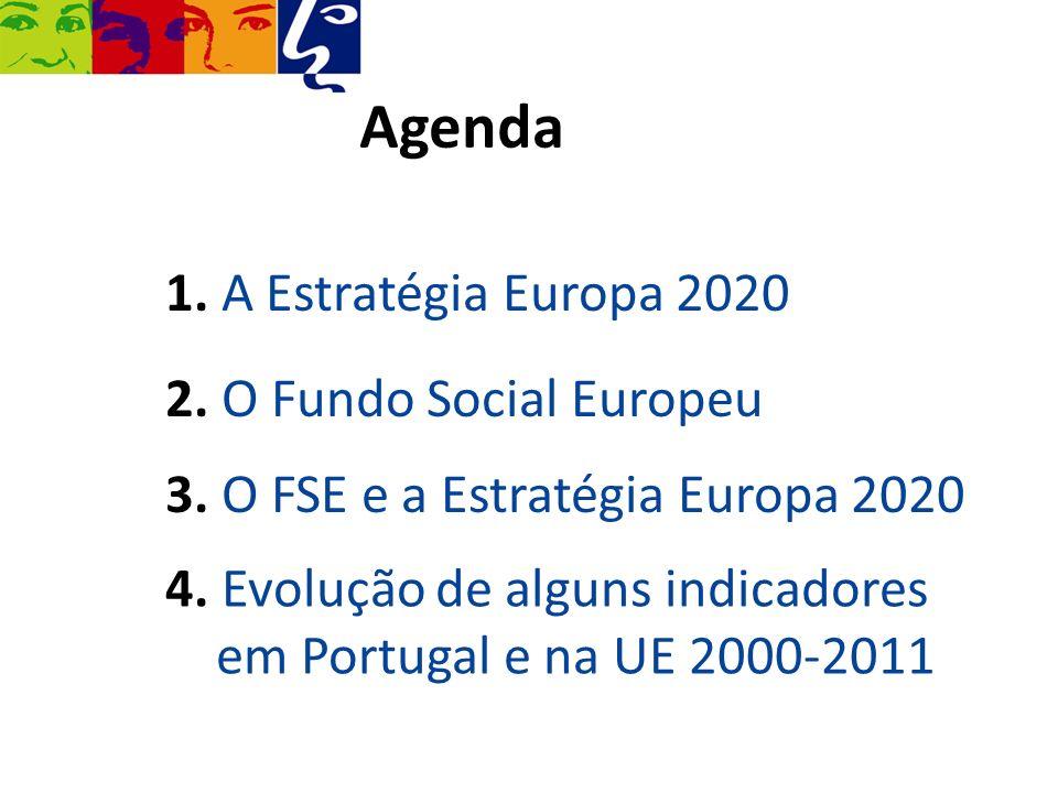 Agenda 1. A Estratégia Europa 2020 2. O Fundo Social Europeu