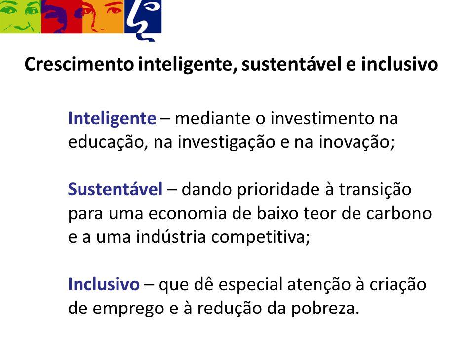 Crescimento inteligente, sustentável e inclusivo