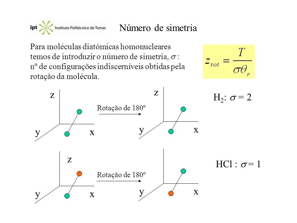 Número de simetria x z y x z y H2:  = 2 x y x y z HCl :  = 1