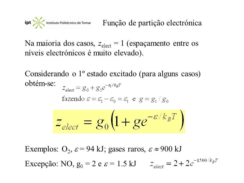 Função de partição electrónica